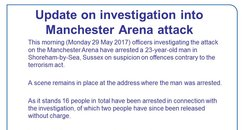 The release from Greater Manchester Police